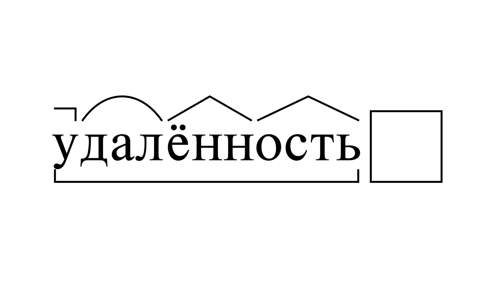 Разбор слова «удалённость» по составу