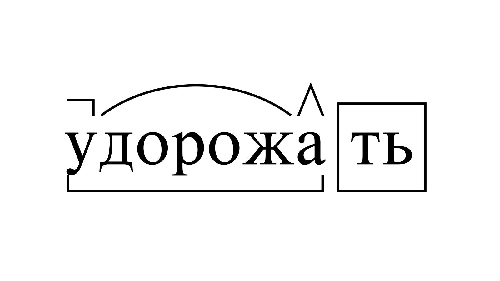 Разбор слова «удорожать» по составу