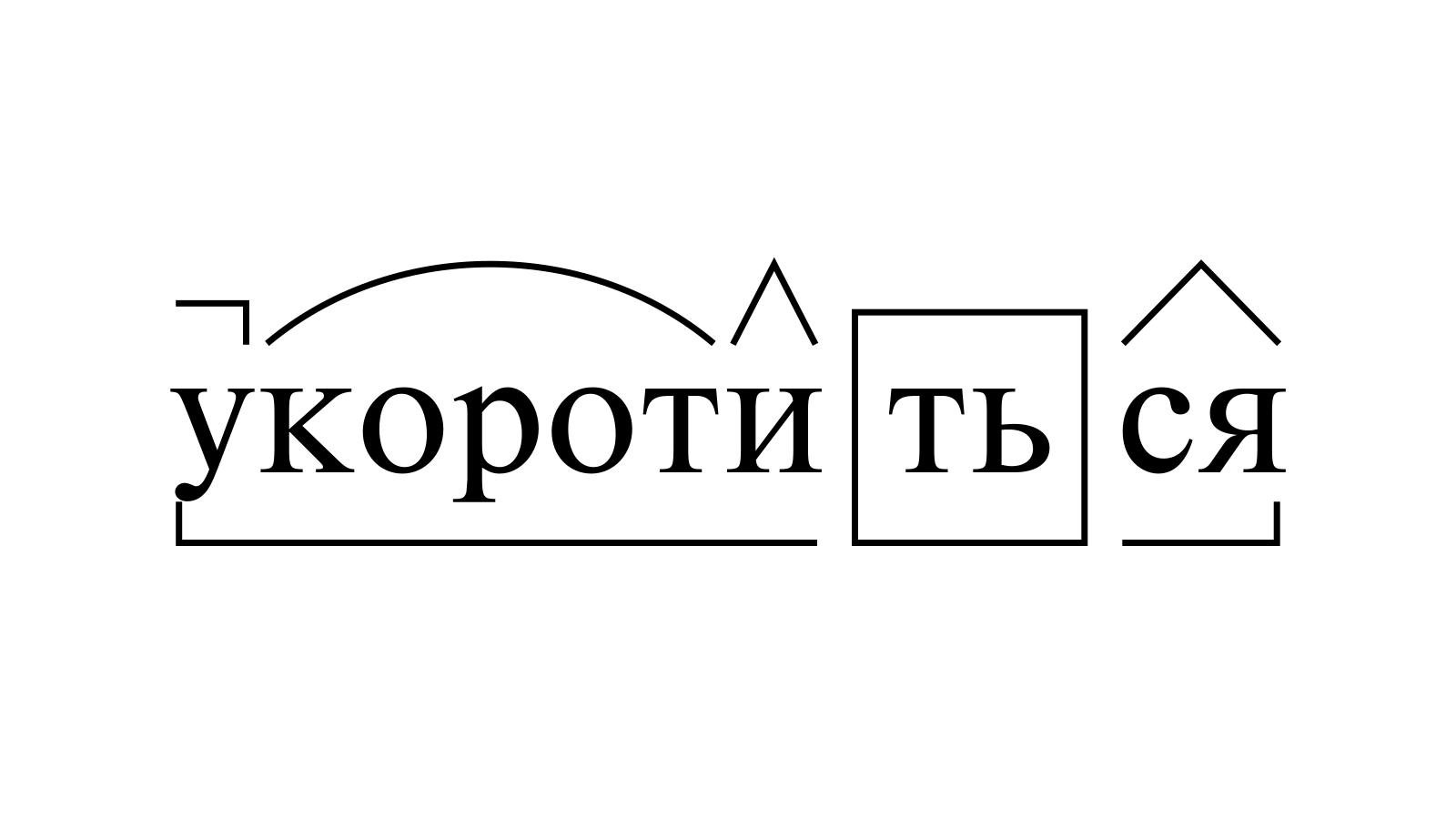 Разбор слова «укоротиться» по составу
