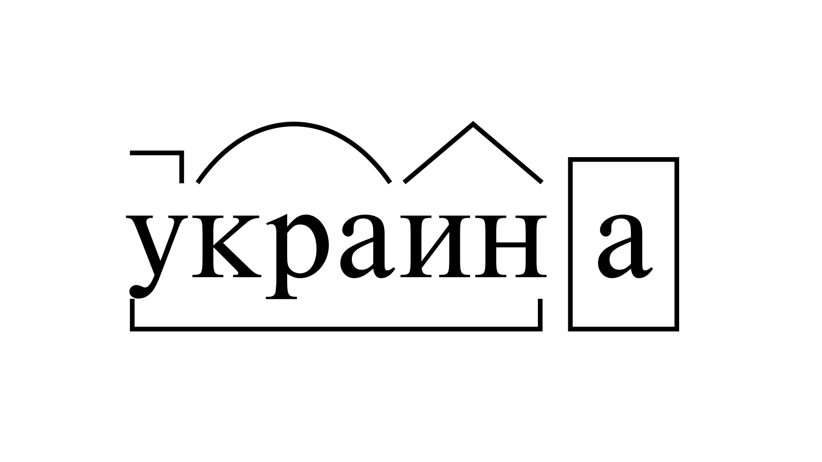 Разбор слова «украина» по составу