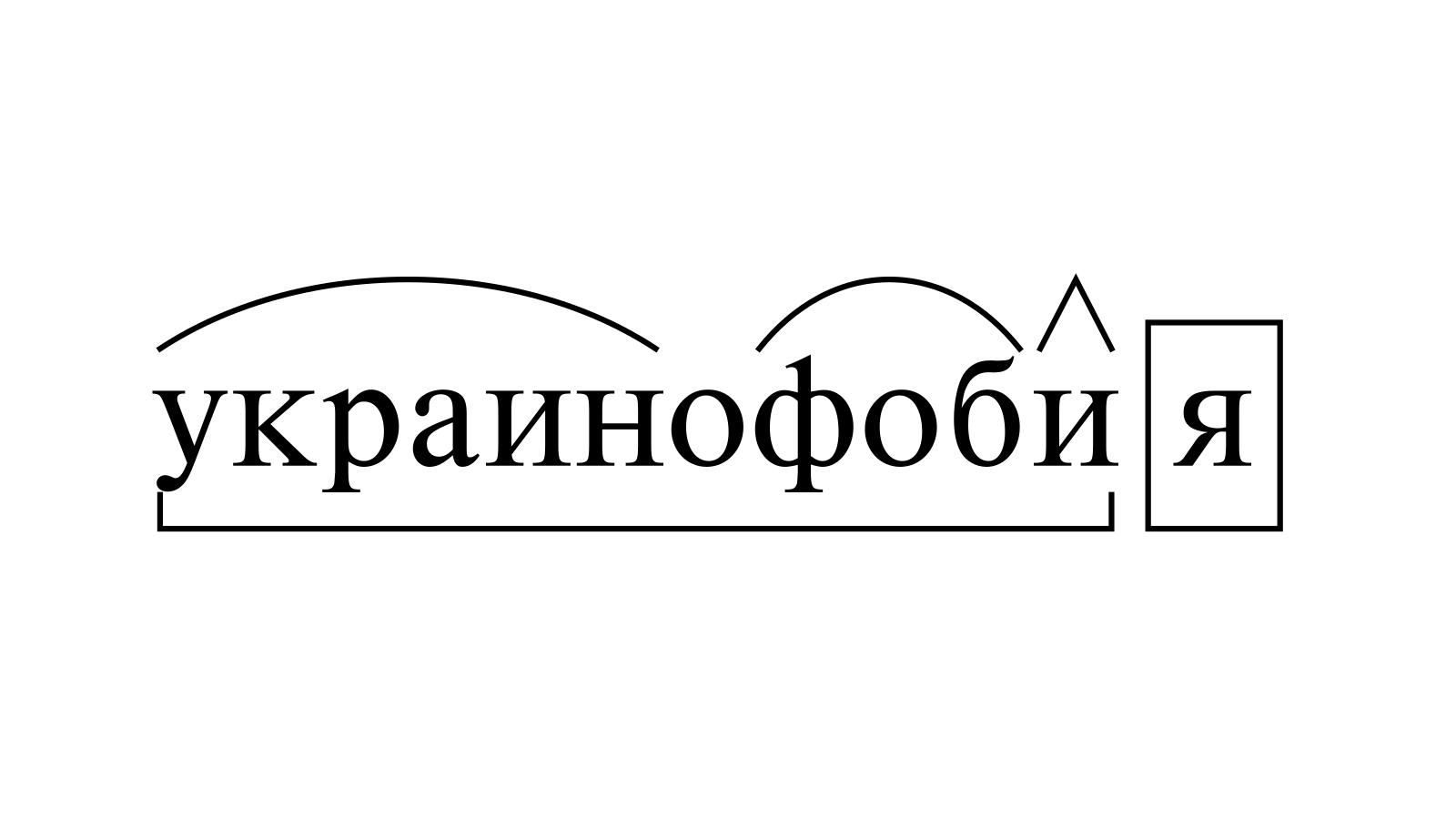 Разбор слова «украинофобия» по составу