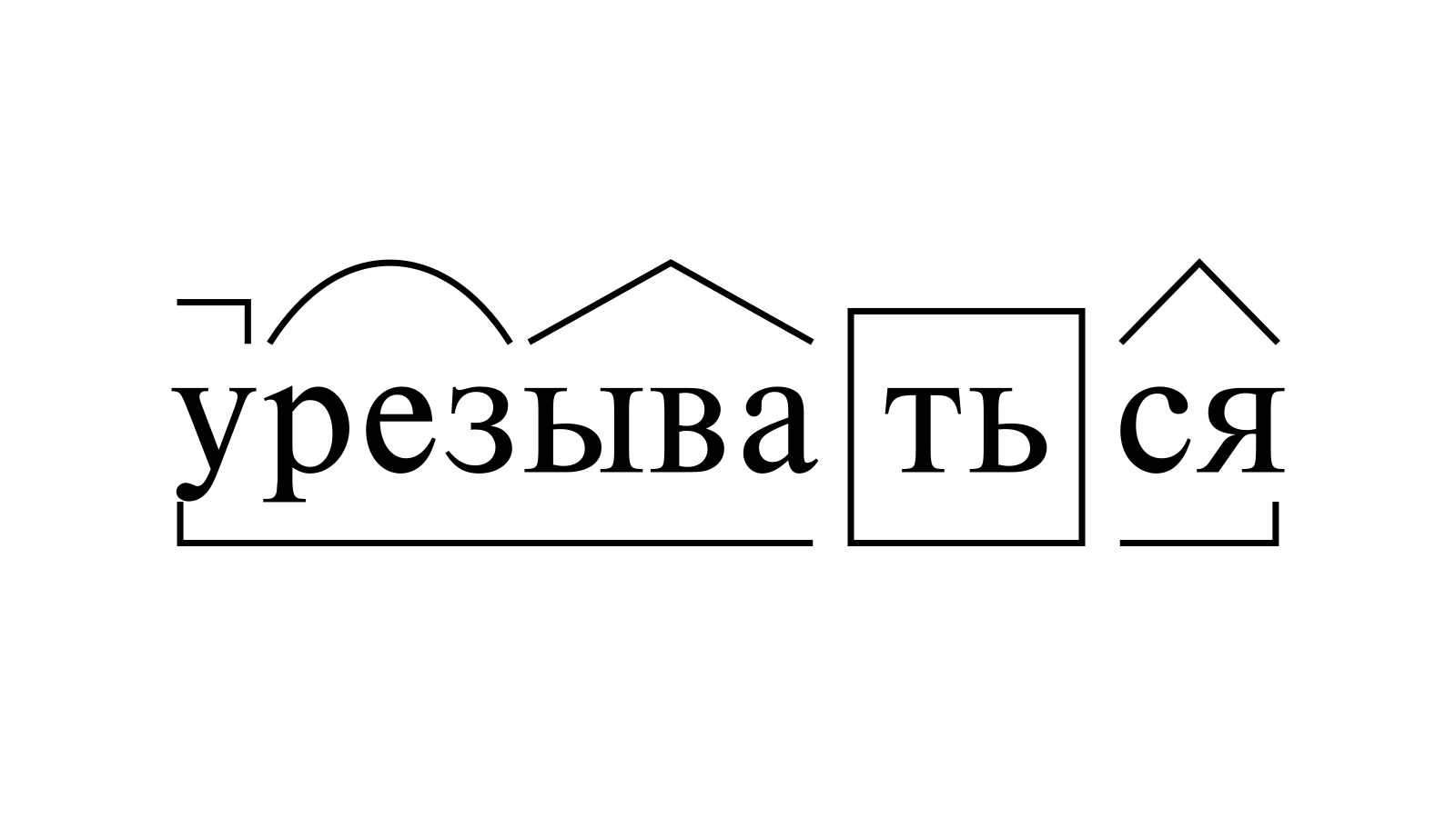 Разбор слова «урезываться» по составу
