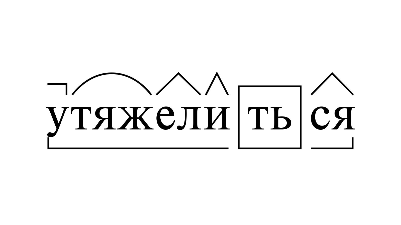 Разбор слова «утяжелиться» по составу
