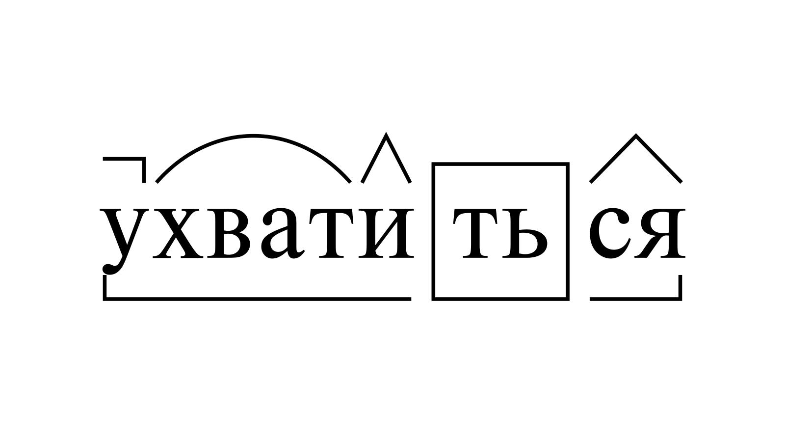 Разбор слова «ухватиться» по составу