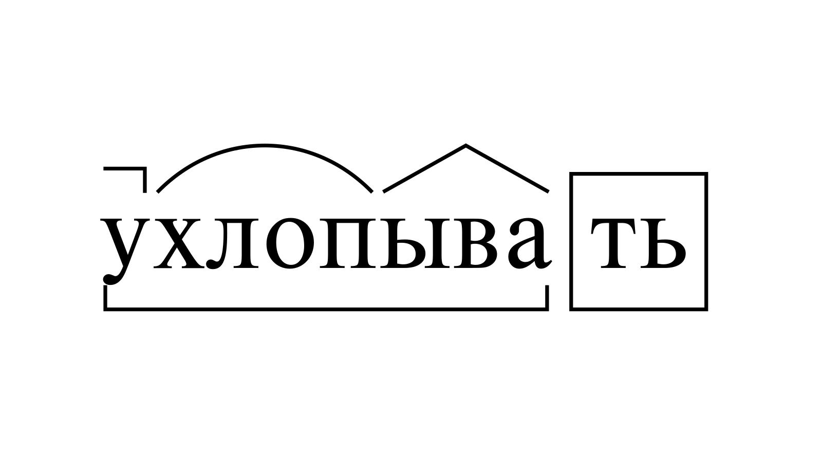 Разбор слова «ухлопывать» по составу