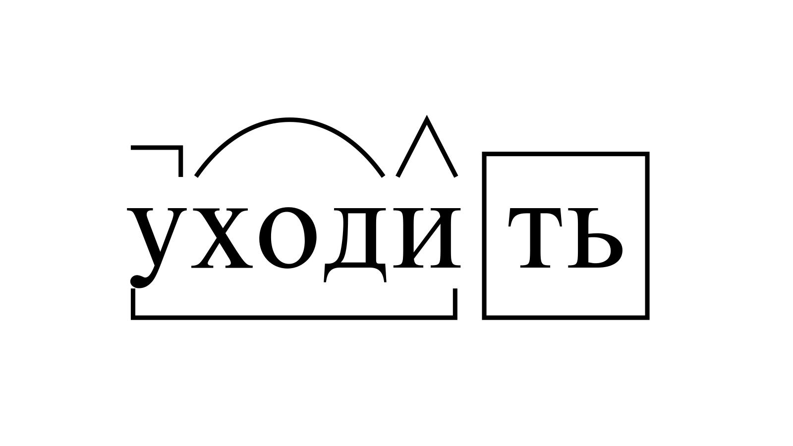 Разбор слова «уходить» по составу