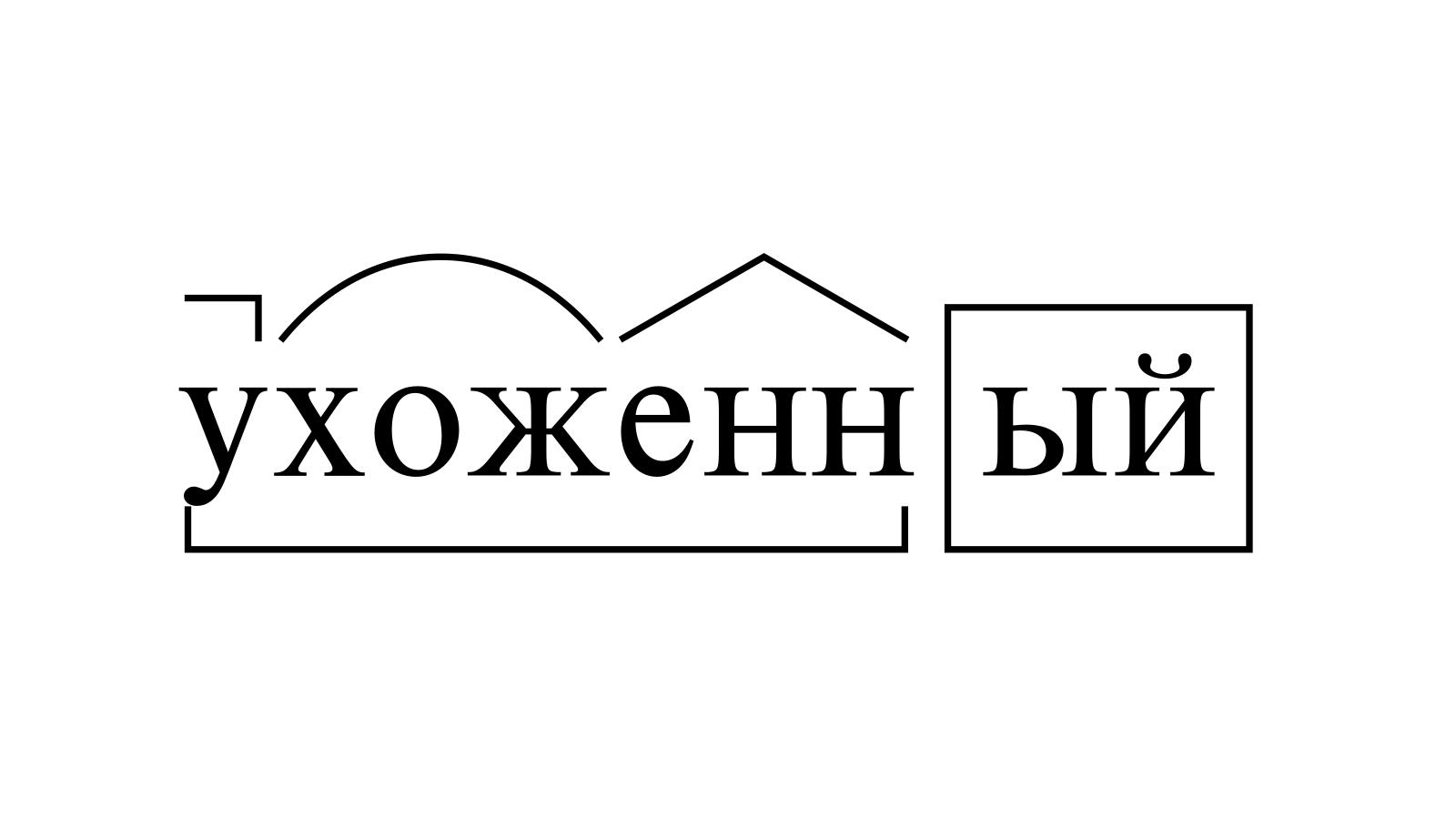 Разбор слова «ухоженный» по составу