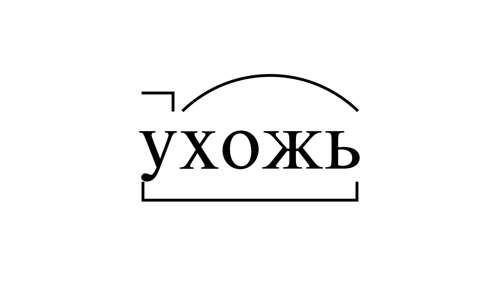 Разбор слова «ухожь» по составу