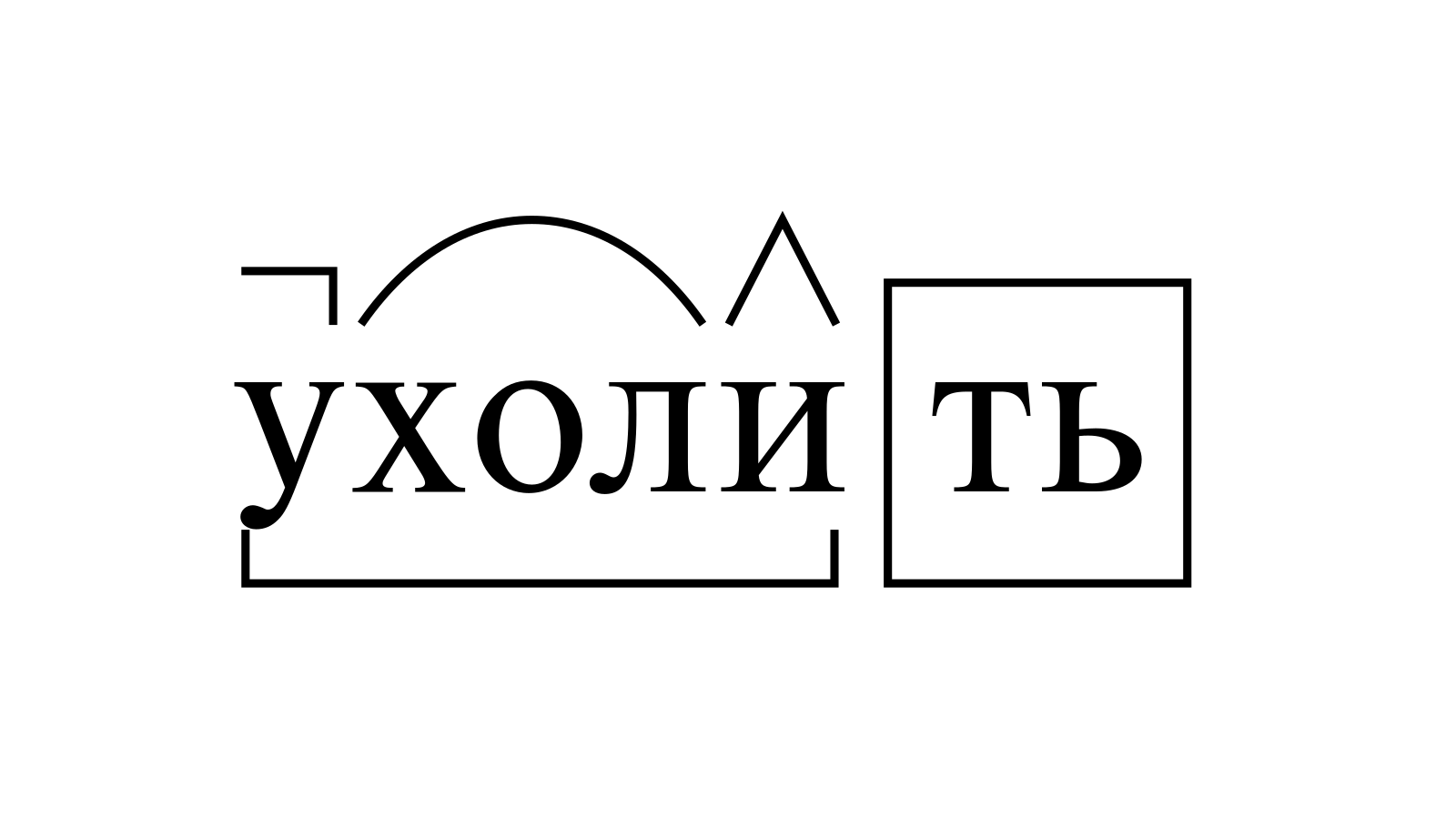 Разбор слова «ухолить» по составу