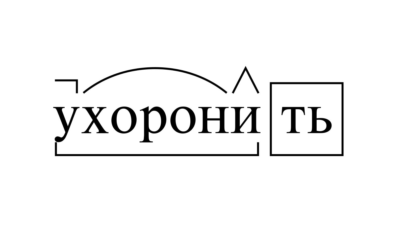 Разбор слова «ухоронить» по составу