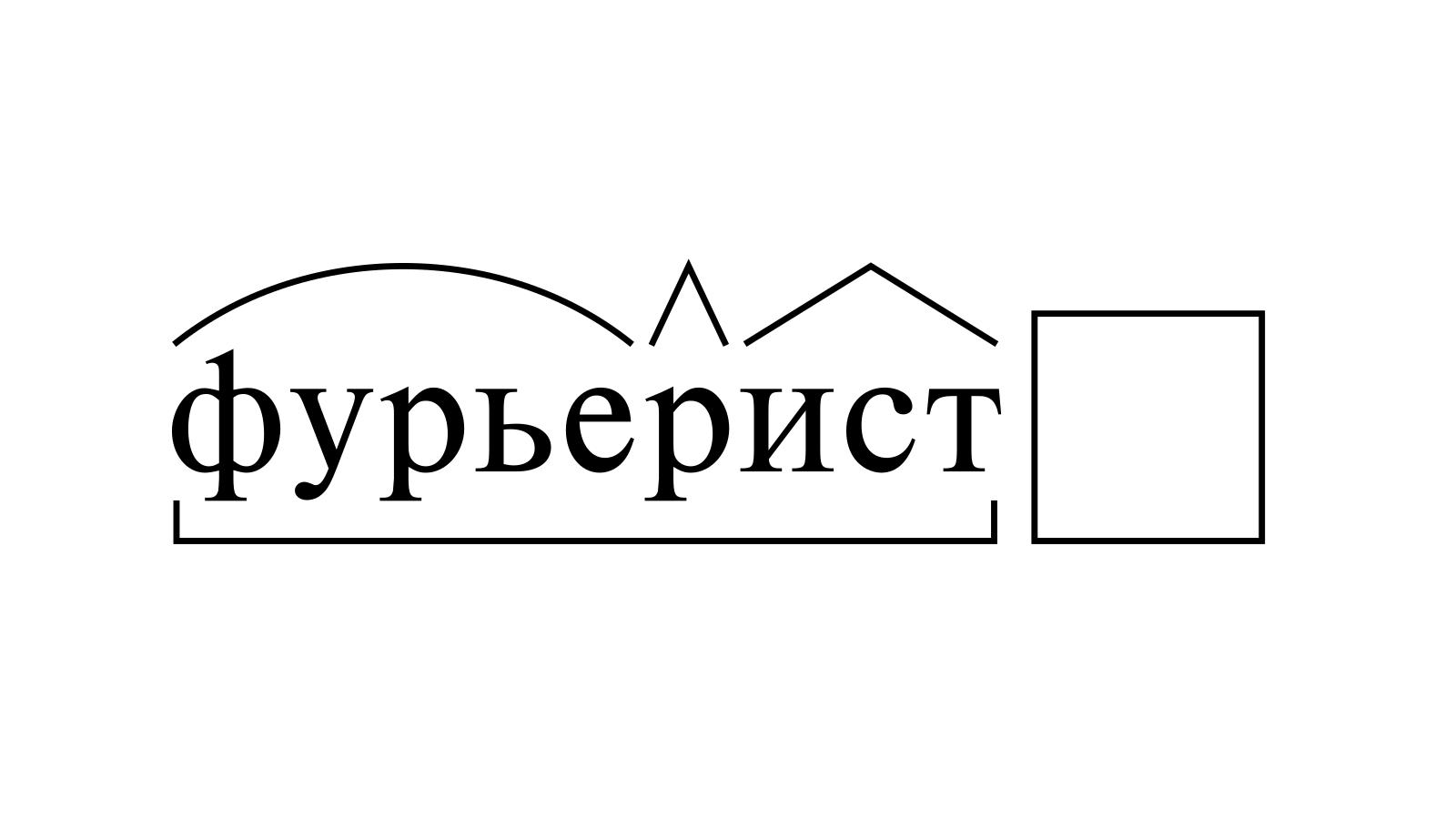 Разбор слова «фурьерист» по составу