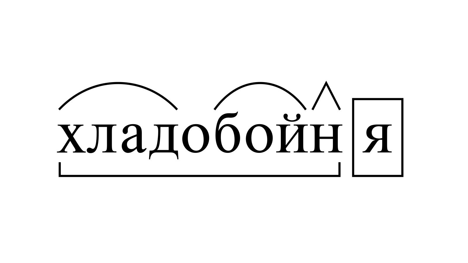 Разбор слова «хладобойня» по составу