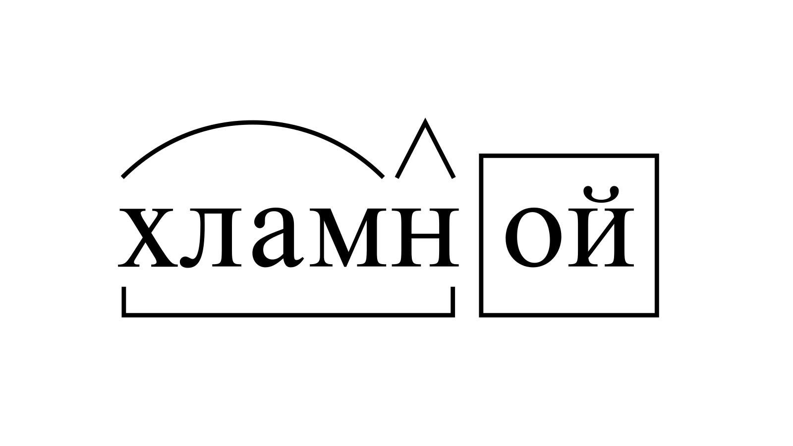 Разбор слова «хламной» по составу