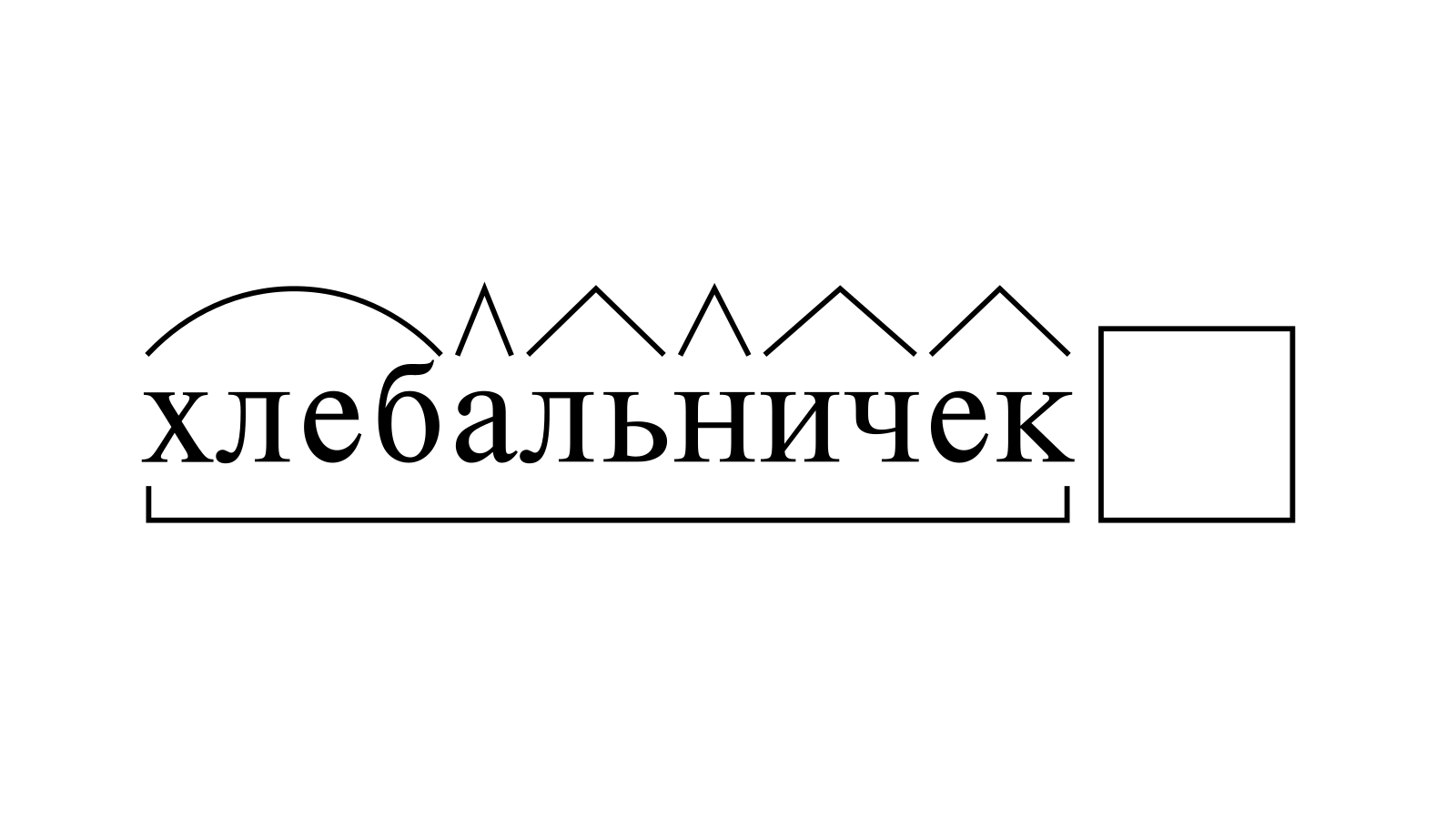 Разбор слова «хлебальничек» по составу