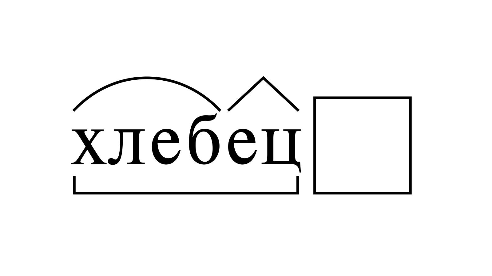 Разбор слова «хлебец» по составу
