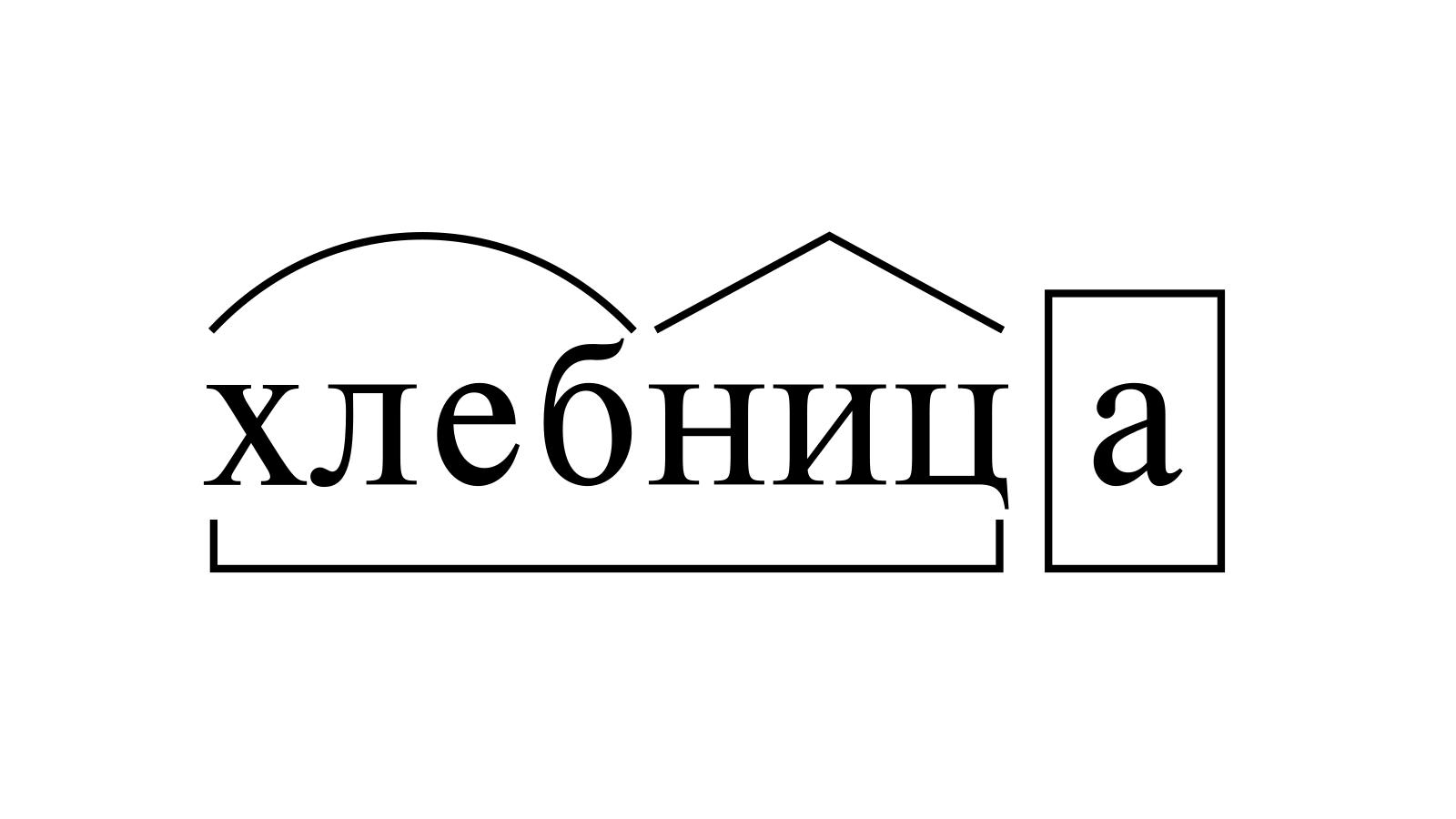 Разбор слова «хлебница» по составу