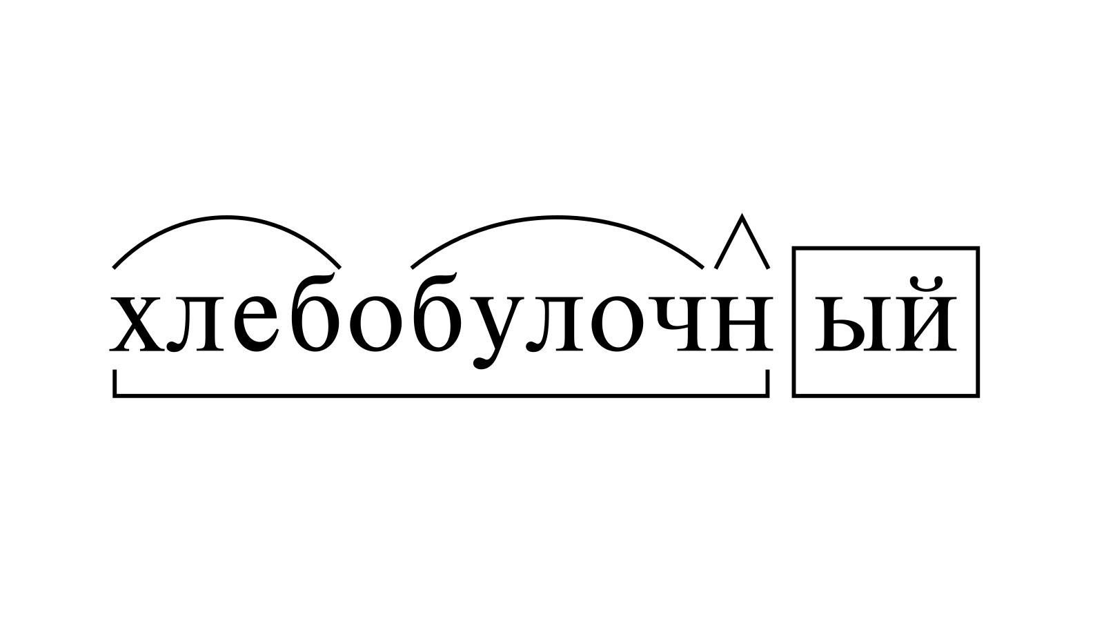 Разбор слова «хлебобулочный» по составу