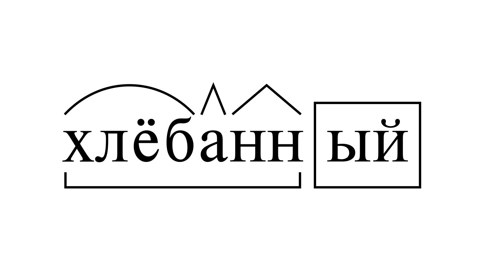 Разбор слова «хлёбанный» по составу