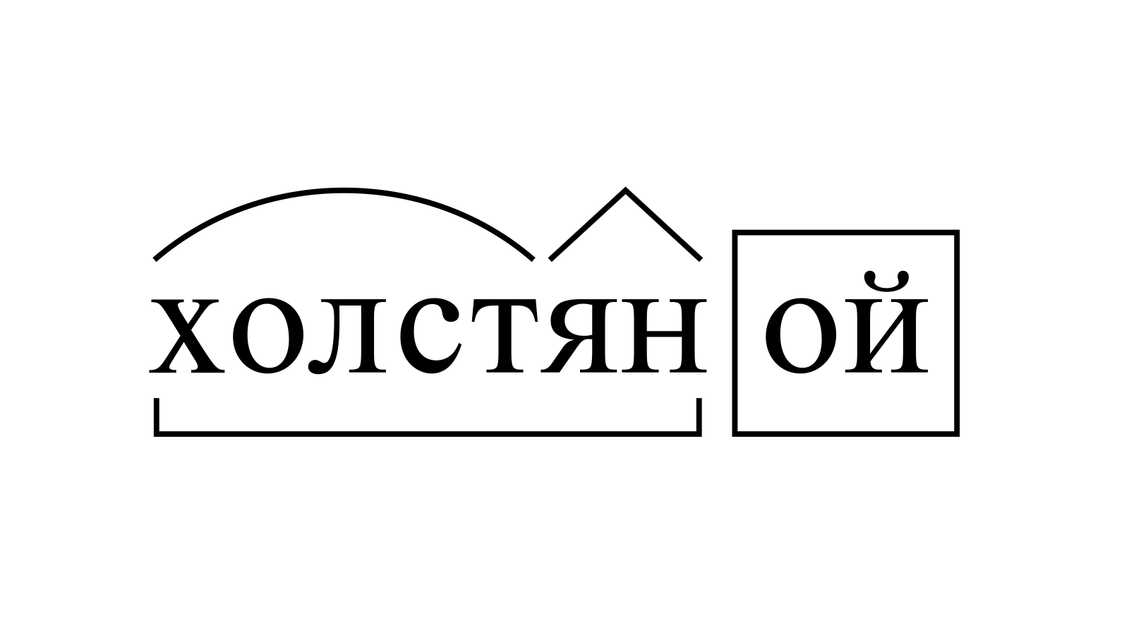 Разбор слова «холстяной» по составу
