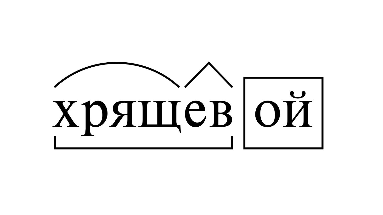 Разбор слова «хрящевой» по составу