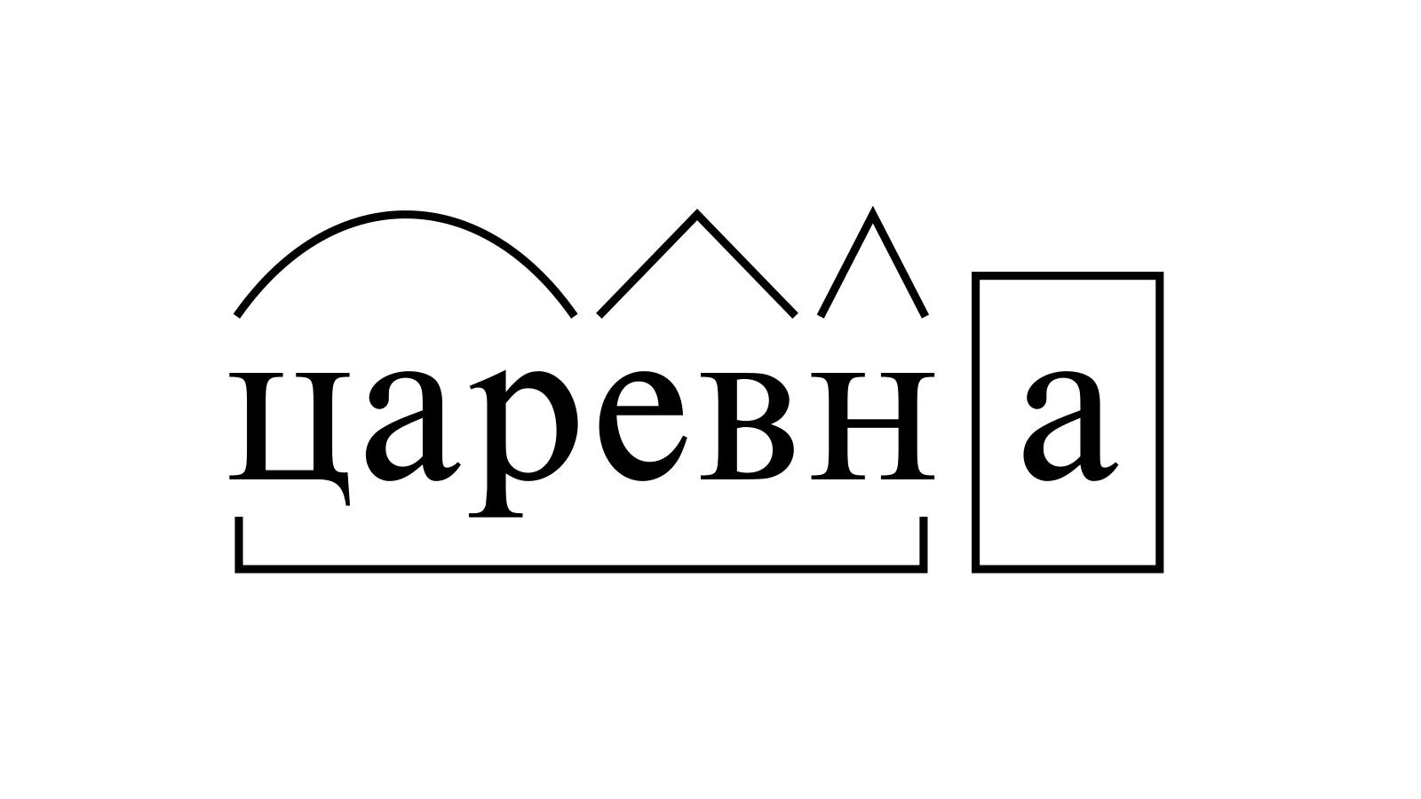 Разбор слова «царевна» по составу