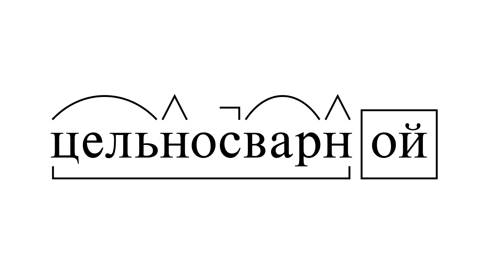Разбор слова «цельносварной» по составу