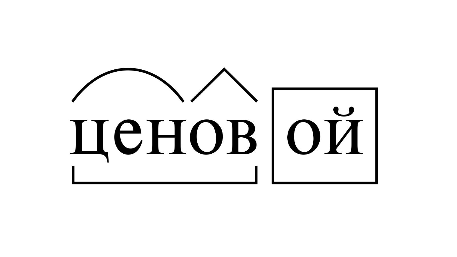 Разбор слова «ценовой» по составу