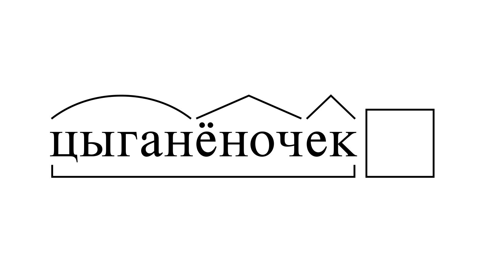 Разбор слова «цыганёночек» по составу
