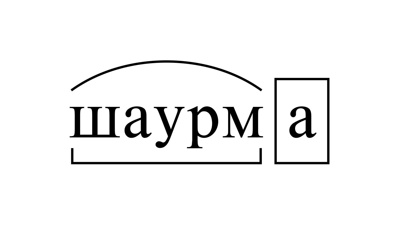 Разбор слова «шаурма» по составу