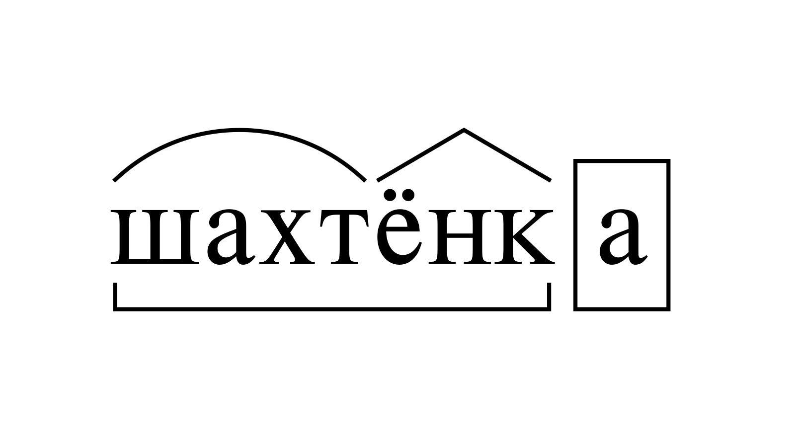 Разбор слова «шахтёнка» по составу