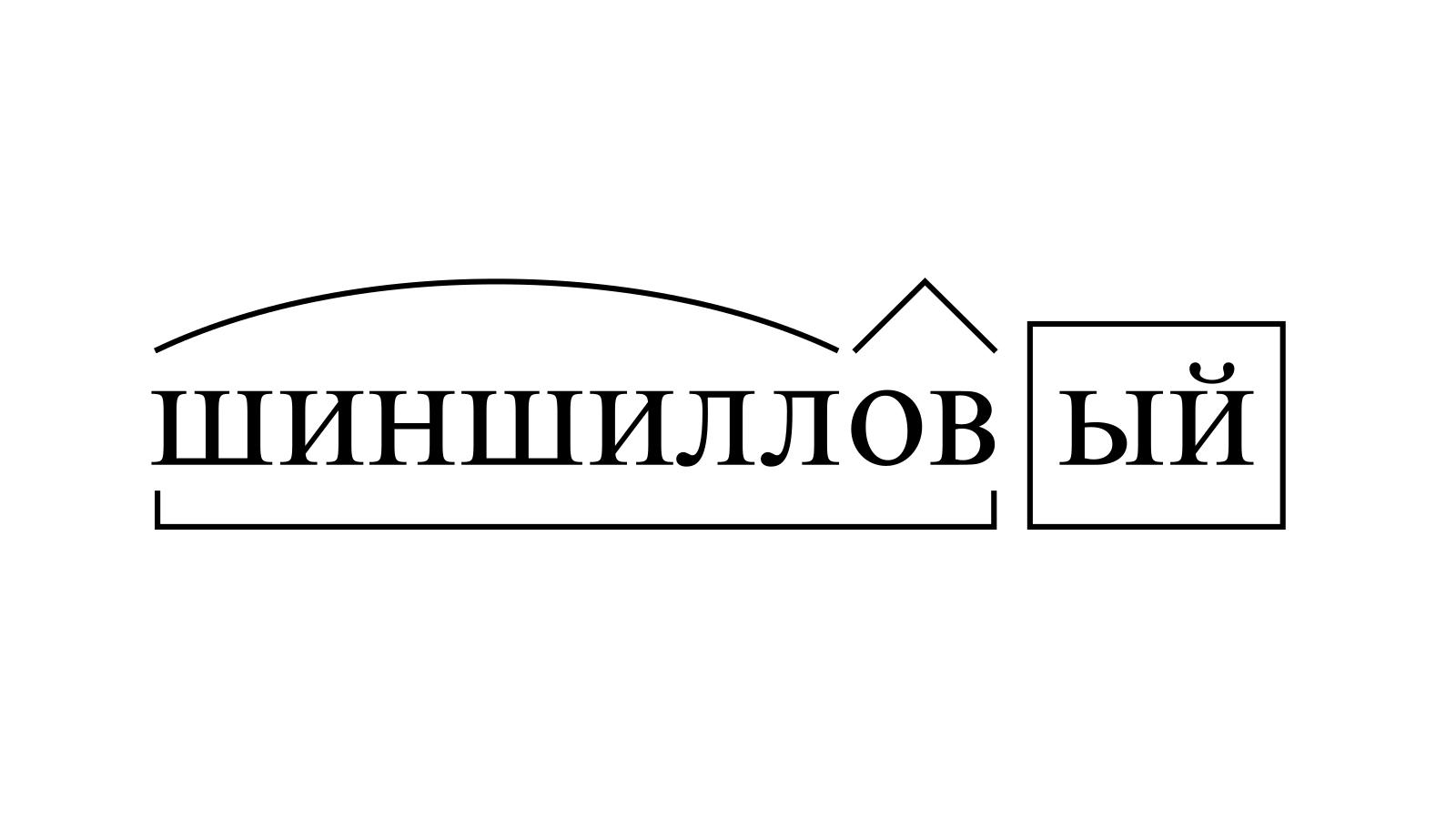 Разбор слова «шиншилловый» по составу