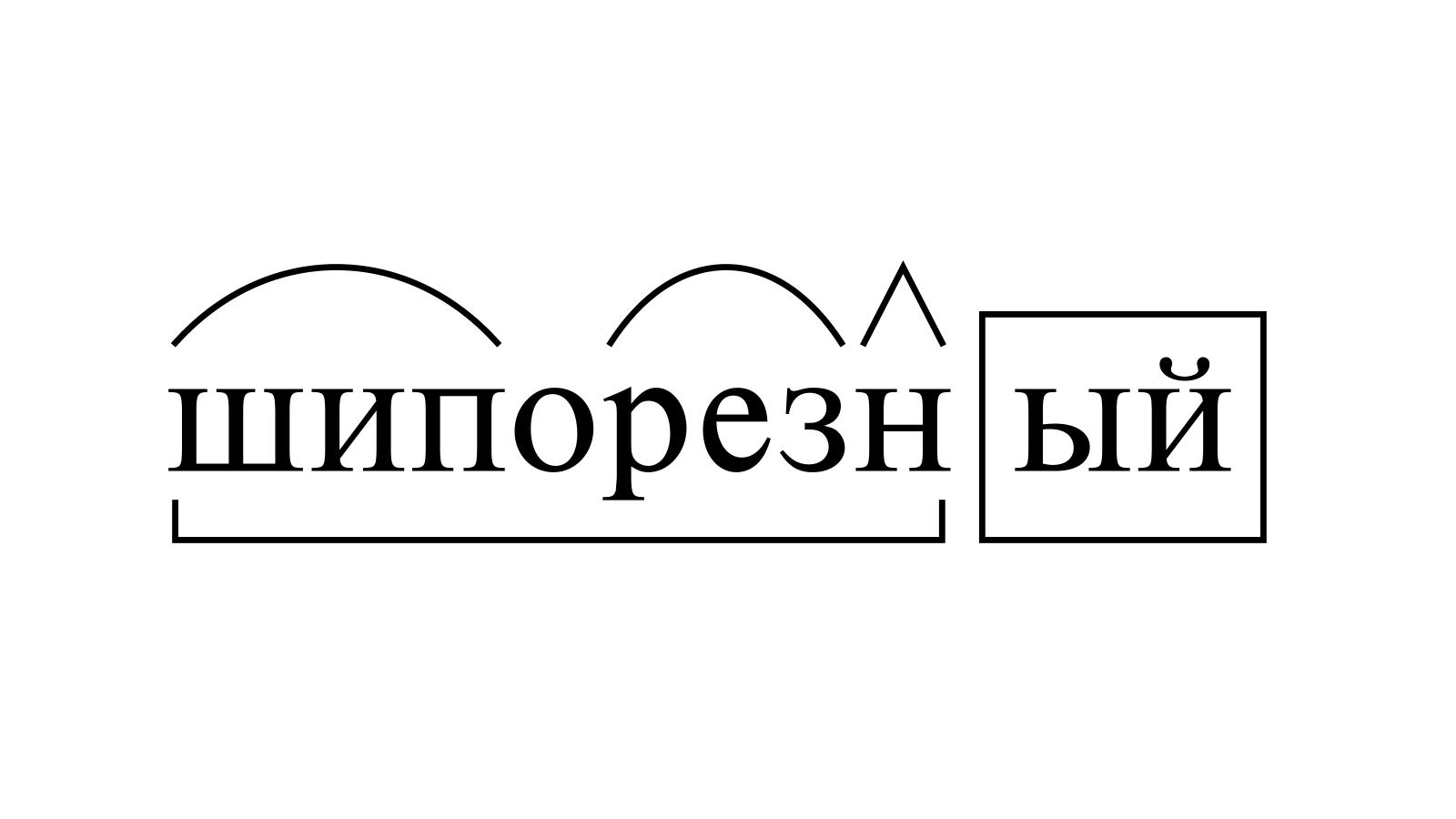 Разбор слова «шипорезный» по составу