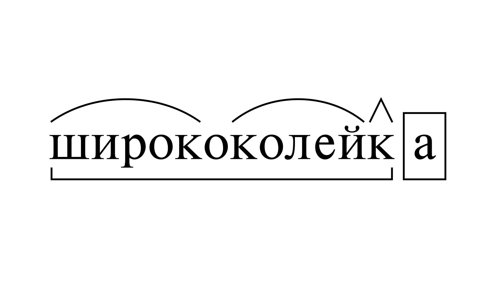 Разбор слова «ширококолейка» по составу