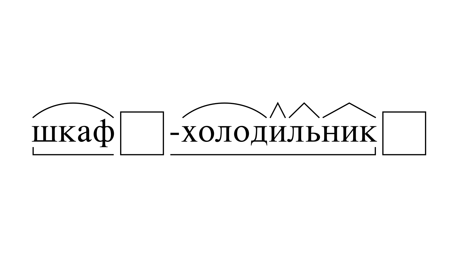 Разбор слова «шкаф-холодильник» по составу