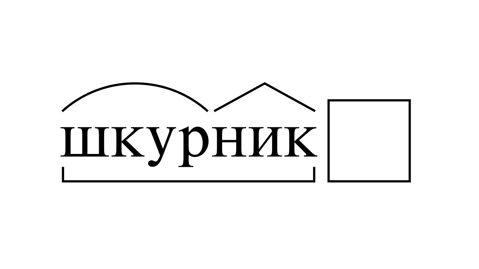 Разбор слова «шкурник» по составу