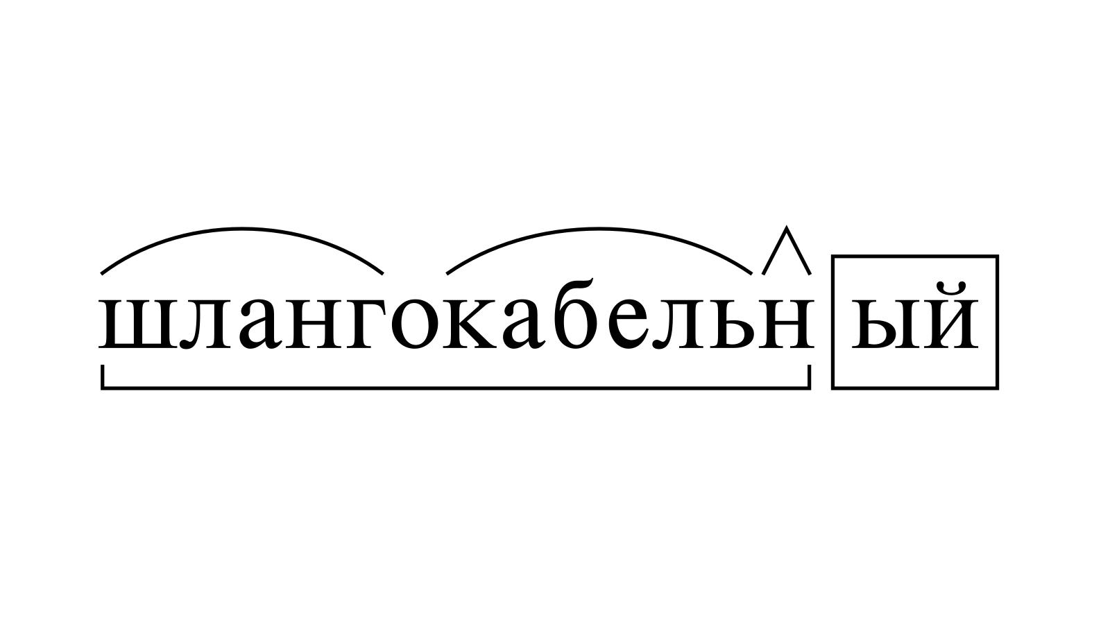 Разбор слова «шлангокабельный» по составу