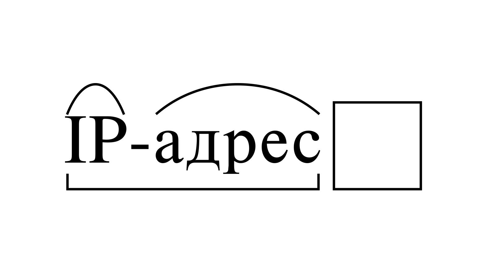 Разбор слова «IP-адрес» по составу
